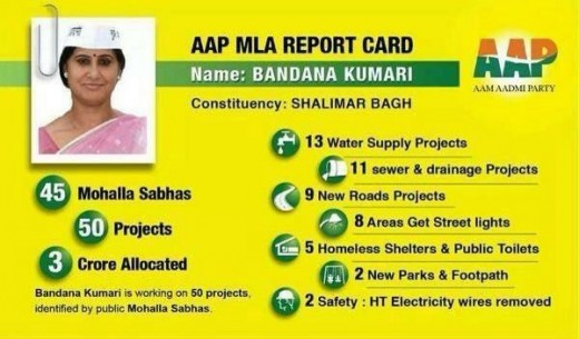 AAP is the first party in India that evaluates its MLAs' work. Bandana Kumari has done more work than I can cover in one piece!