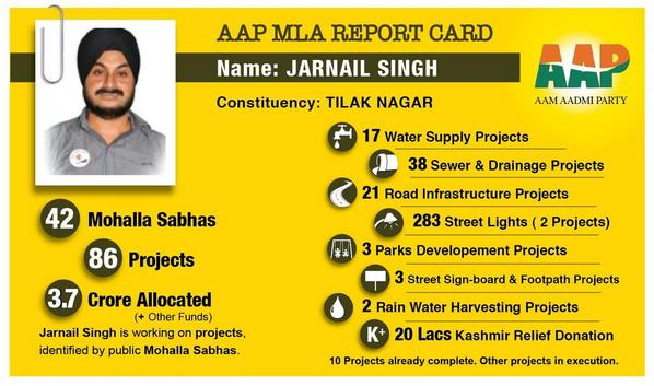 AAP has published report cards highlighting their MLAs work.